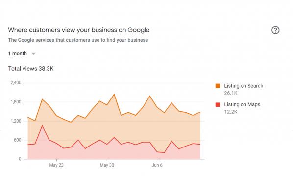 Google-mybusiness-screen