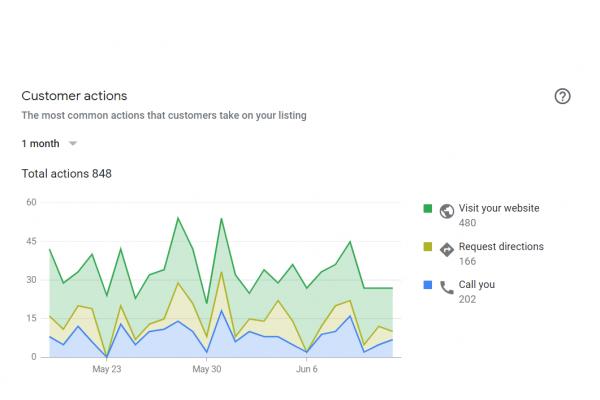 Google-mybusiness-screen2
